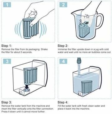 Kompatible Wasserfilter für  Saeco/Philips