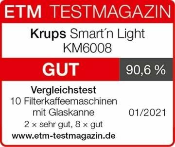 krups km 6008 Filterkaffeemaschine